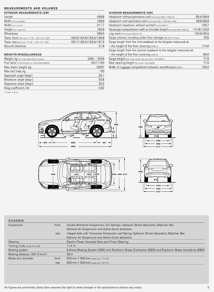 Nya Volvo Xc60 228 R Officiell Gillar Du Designen Auto
