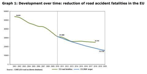 Döda i trafiken 2020